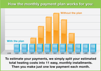 valley oil heating oil delivery budget plan payment plans